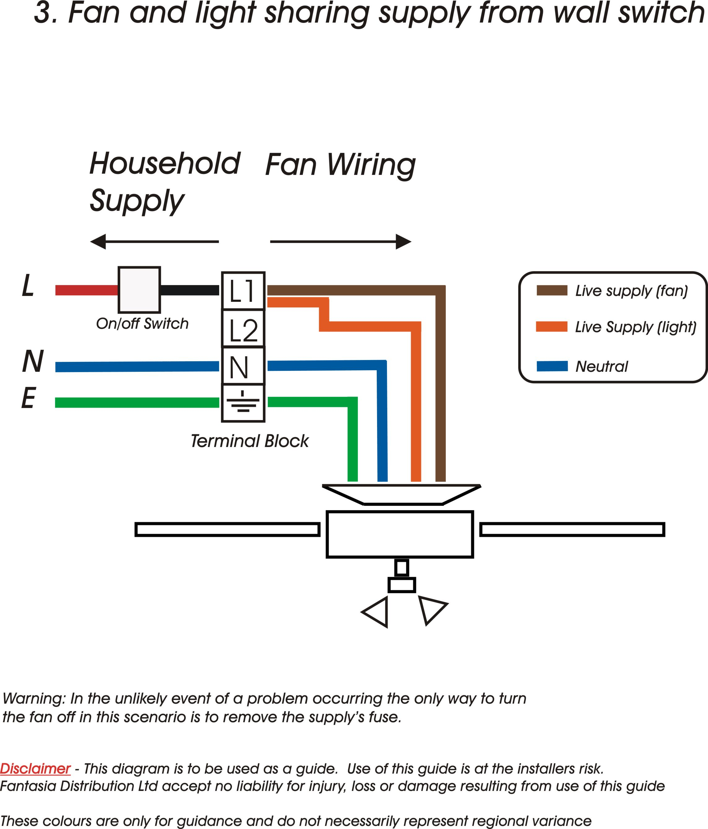 LC_9476] Speed Fan Switch Wiring Diagram Wiring Diagram Ceiling Fans With Wiring  DiagramOver Marki Xolia Mohammedshrine Librar Wiring 101