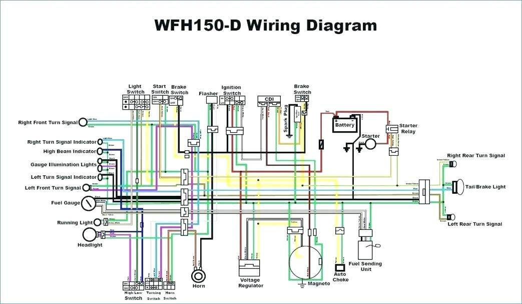 [DIAGRAM_1JK]  OF_0179] Zongshen Wiring Harness Furthermore Cdi Wiring Diagram In  Motorcycles Schematic Wiring | Zongshen 50cc Wiring Diagram |  | Groa Props Tzici Cette Mohammedshrine Librar Wiring 101