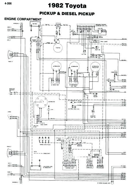 Wiring Diagram For 1984 Toyota Tercel Dimmer Switch 2001 Jeep Cherokee Engine Diagram Pontloon Corolla Waystar Fr