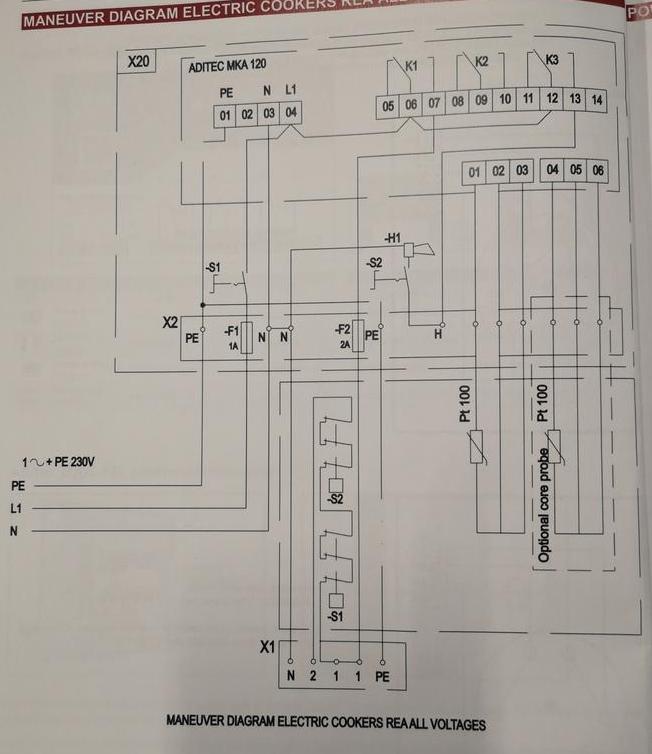 AO_4180] Cooker Wiring Diagram 230V Ac 50 Hz Electric Cooker Wiring Diagram  Free DiagramExmet Omit Garna Mohammedshrine Librar Wiring 101