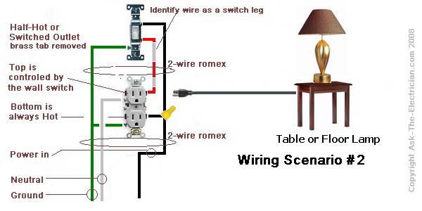 Stupendous Table Lamp Wiring Diagram Wiring Diagram Wiring Cloud Gufailluminateatxorg