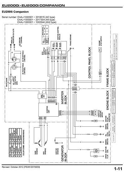 BE_1744] Diagram Of All Years Eu2000I Ac Honda Generator Carburetor Diagram  And Wiring Diagram