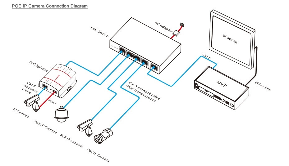 Bunker Hill Security Camera Wiring Diagram from static-cdn.imageservice.cloud