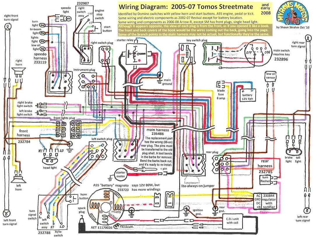 Honda Gx630 Engine Wiring Diagrams - Wiring Diagramspsicologoafaenza.it