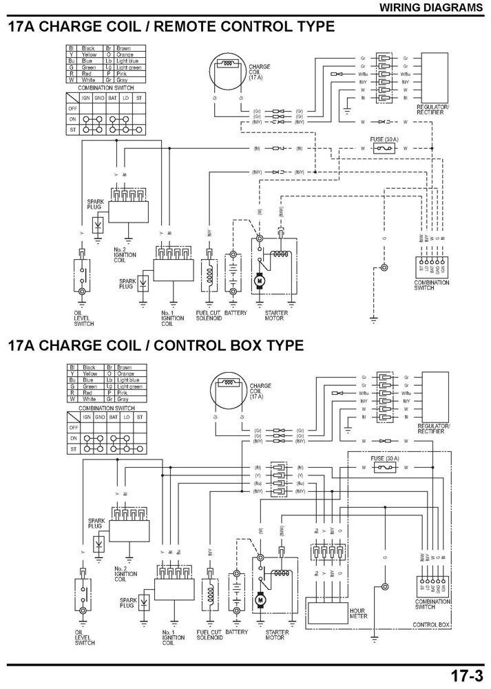 ZM_5041] Honda Gx610 Wiring Schematic WiringHete Hison Trua Pneu Mecad Gho Emba Mohammedshrine Librar Wiring 101