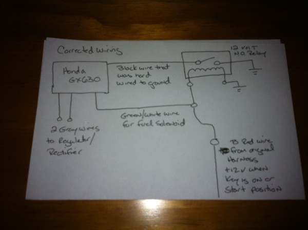DB_7903] Honda Gx690 Wiring Diagram Free DiagramWww Mohammedshrine Librar Wiring 101