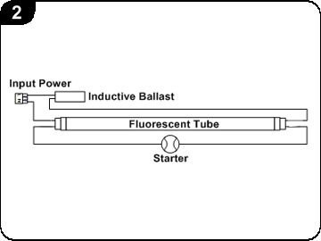 Terrific Wiring Diagram For Fluorescent Lights Basic Electronics Wiring Diagram Wiring Cloud Hemtegremohammedshrineorg