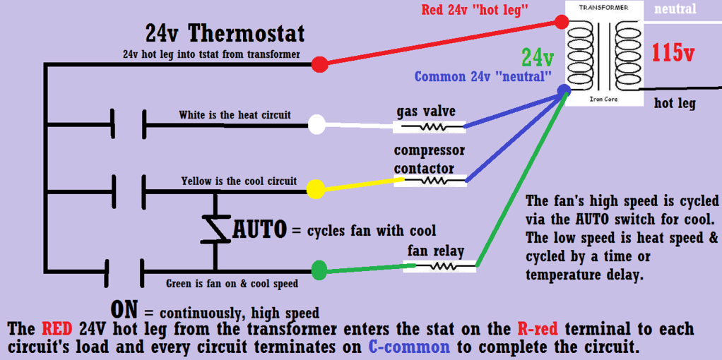 Pleasing 24V Thermostat Wiring Basic Electronics Wiring Diagram Wiring Cloud Mousmenurrecoveryedborg