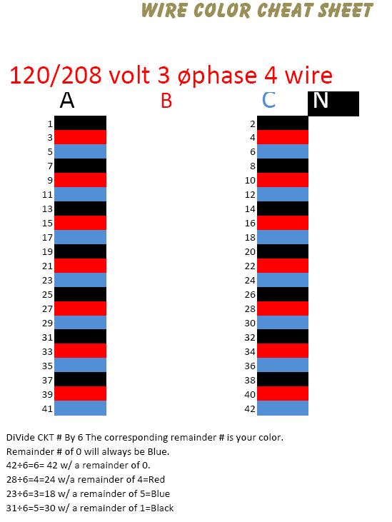 Cool 3 Phase Wire Color Diagram Today Diagram Data Schema Wiring Cloud Loplapiotaidewilluminateatxorg