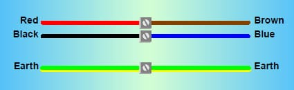 Amazing Trailer Wiring Color Code Uk Basic Electronics Wiring Diagram Wiring Cloud Waroletkolfr09Org