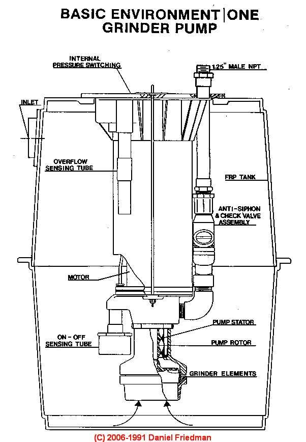 OV_1640] Meyer Sewer Pump Wiring Diagram Download DiagramImpa Sianu Ilari Gray Proe Mohammedshrine Librar Wiring 101