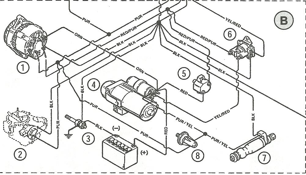 Df 4487 Honda Gx160 Starter Wiring Diagram Wiring Diagram