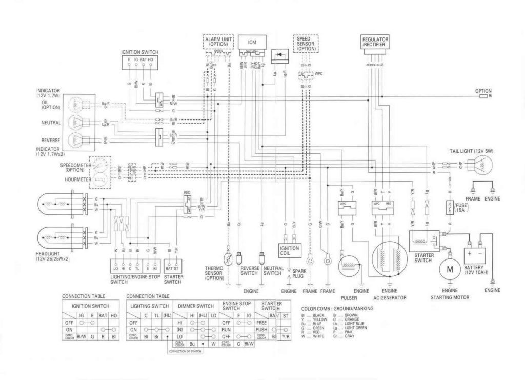 2008 Honda Foreman 500 Wiring Diagram - Complete wiring diagramvetreriaduemme.it