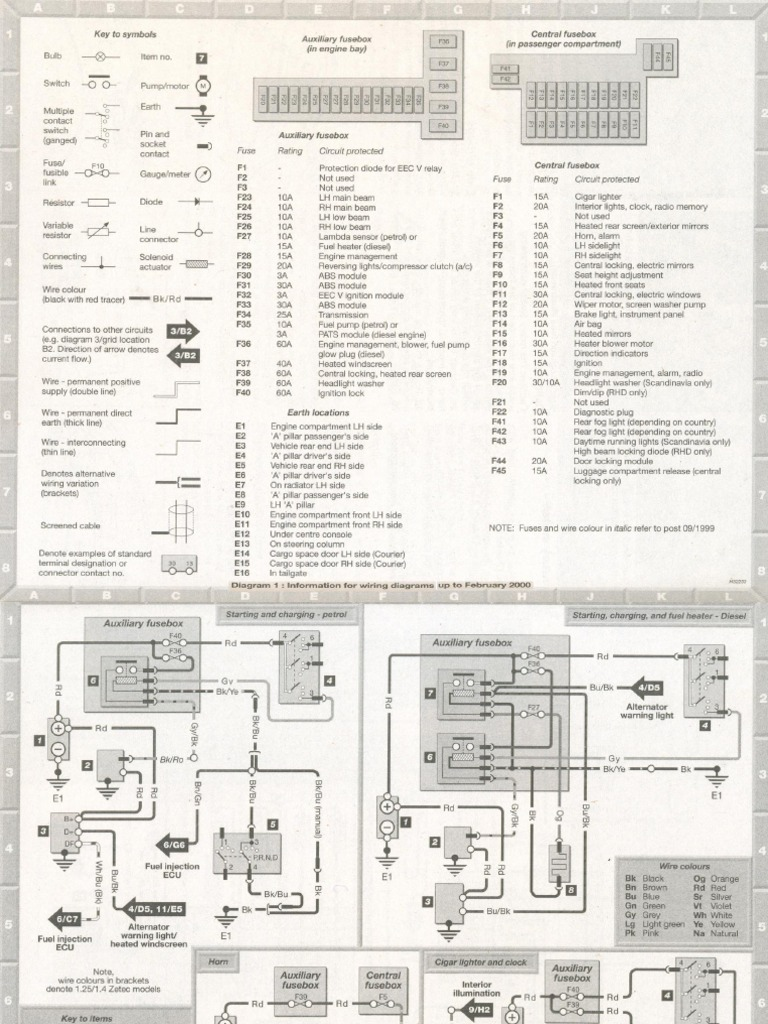 GY_0097] Car Wiring Diagrams Ford Fiesta Wiring Diagram Where Electric  Energy Free DiagramIfica Bedr Monoc Majo Umize Penghe Isra Mohammedshrine Librar Wiring 101