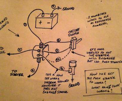 Marine Starter Solenoid Wiring Diagram from static-cdn.imageservice.cloud