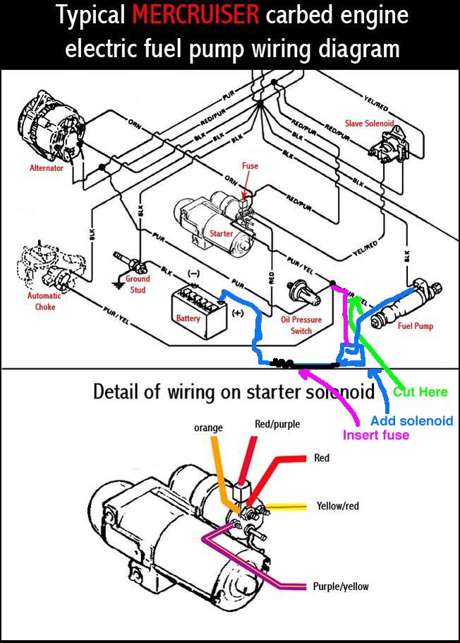 Starter Wiring Diagram 1971 Marine 350 Chevy Wiring Diagram Engine Engine Graniantichiumbri It