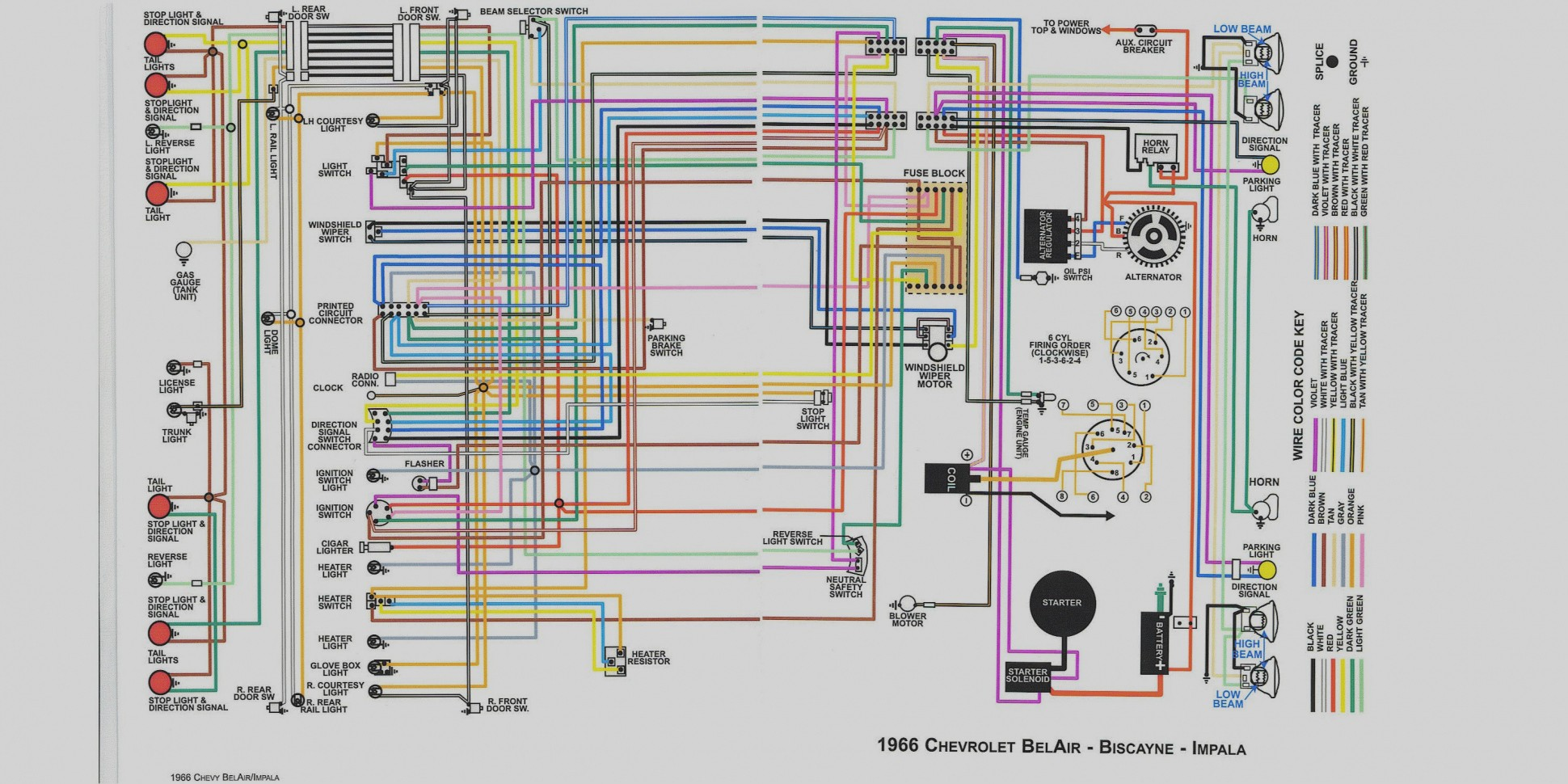 70 chevelle wiring harness junction block diagram dd 9320  1969 gto wiring diagram get free image about wiring diagram  1969 gto wiring diagram get free image
