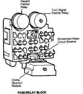 LB_6283] 1992 Jeep Wrangler Fuse Box Diagram Download DiagramOsoph Norab Over Heeve Mohammedshrine Librar Wiring 101
