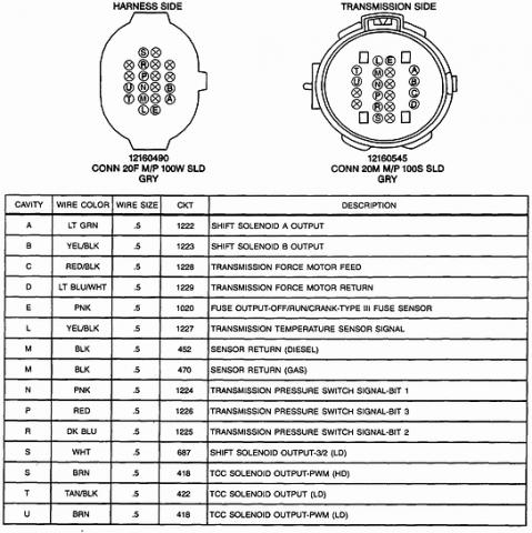Gc 4780 4l60e Transmission Wiring Harness Furthermore Gm 4l60e Automatic 4x4 Wiring Diagram