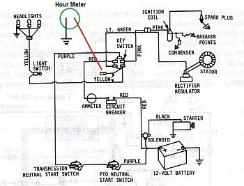 John Deere X540 Wiring Diagram - 1996 Force Outboard Engine Diagram -  vww-69.ab12.jeanjaures37.fr | X540 John Deere Fuse Box |  | Wiring Diagram Resource
