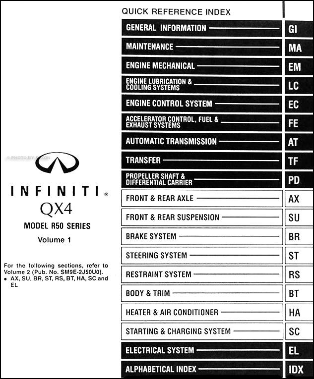 [DIAGRAM_5LK]  Fuse Box For Infiniti Qx4 - lari.04alucard.seblock.de | Infiniti G20 Fuse Box Location |  | Diagram Source