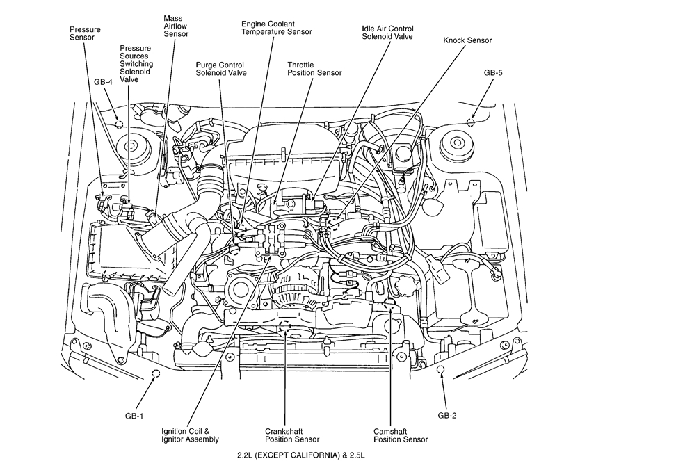 wc_4952] subaru forester engine diagram on subaru forester 1998 engine  diagram wiring diagram  www mohammedshrine librar wiring 101