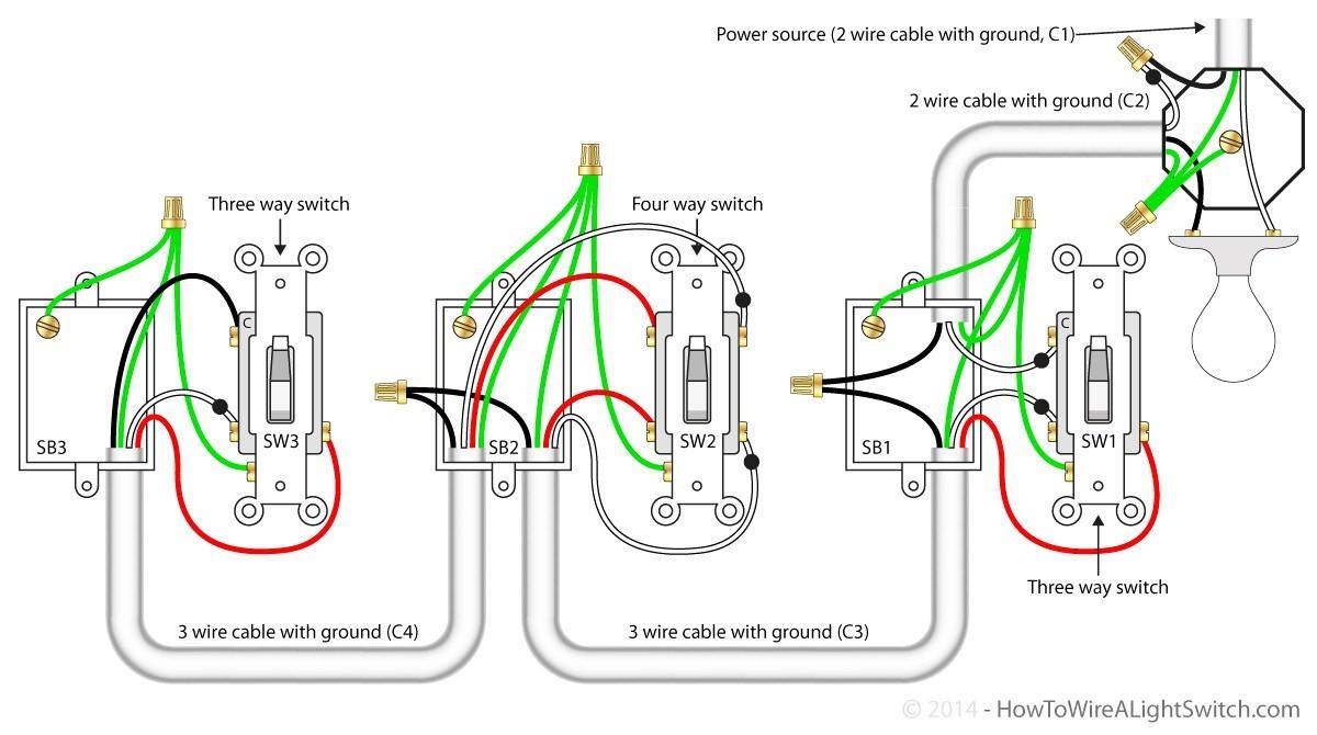 [FPER_4992]  FV_2201] Leviton 4 Way Switch Diagram Car Tuning Wiring Diagram | Leviton Nom 057 Switch Wiring Diagram |  | Basi Apan Pneu Tzici Rect Mohammedshrine Librar Wiring 101