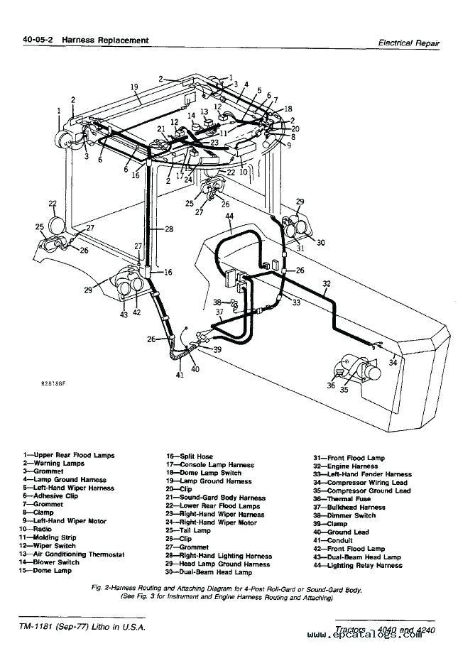 John Deere 450c Wiring Harness - 1994 Ezgo Battery Wiring Diagram Light  System Model - controlwiring.nescafe.jeanjaures37.fr | John Deere 450c Wiring Diagram Free Picture |  | Wiring Diagram Resource