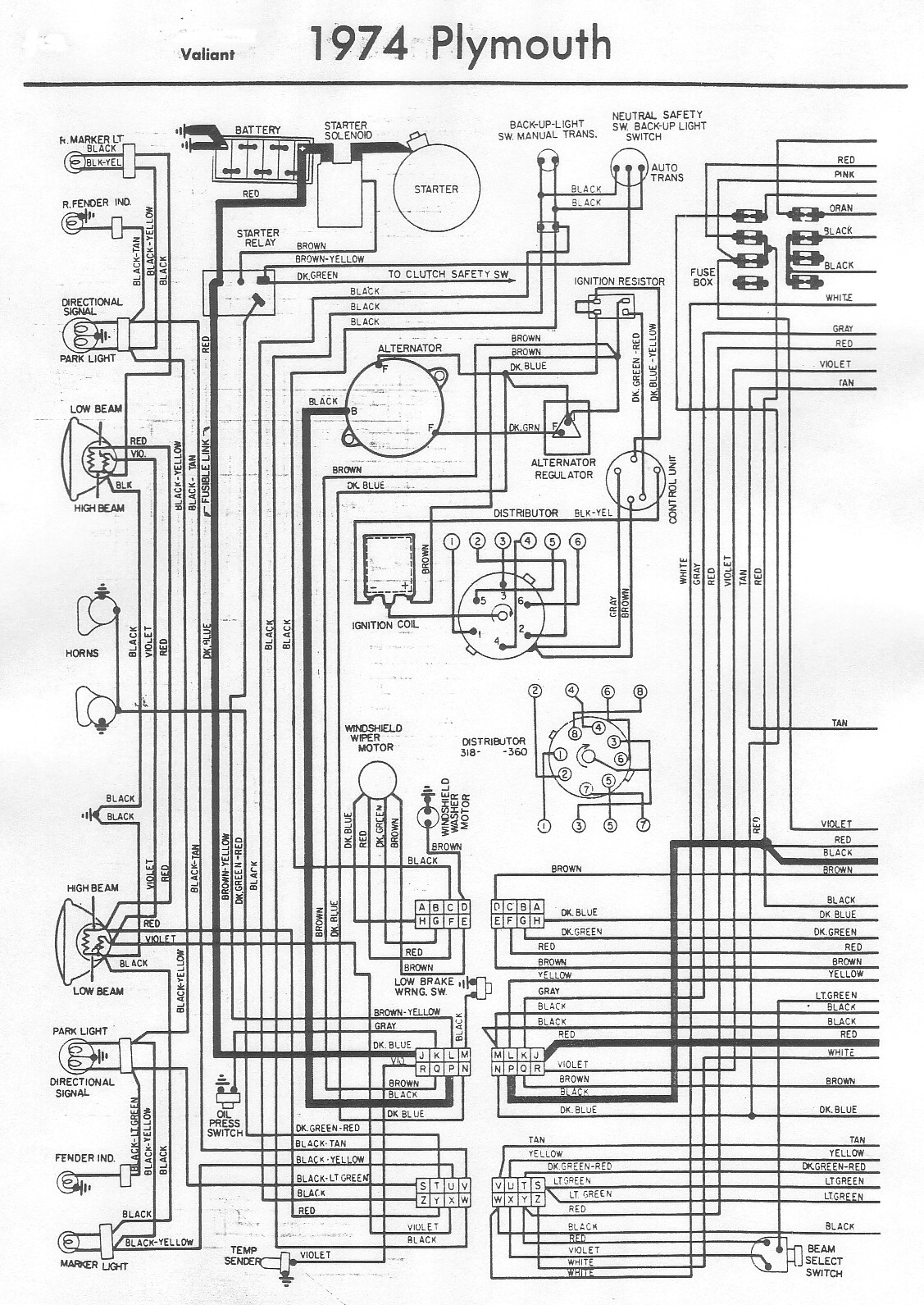 1974 dodge charger wiring - wiring diagrams fat-stamp -  fat-stamp.mumblestudio.it  mumblestudio.it