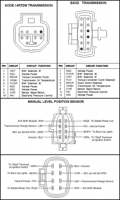 TF_4633] E4Od Transmission Wiring Diagram Free DiagramRious Sand Aesth Heeve Mohammedshrine Librar Wiring 101