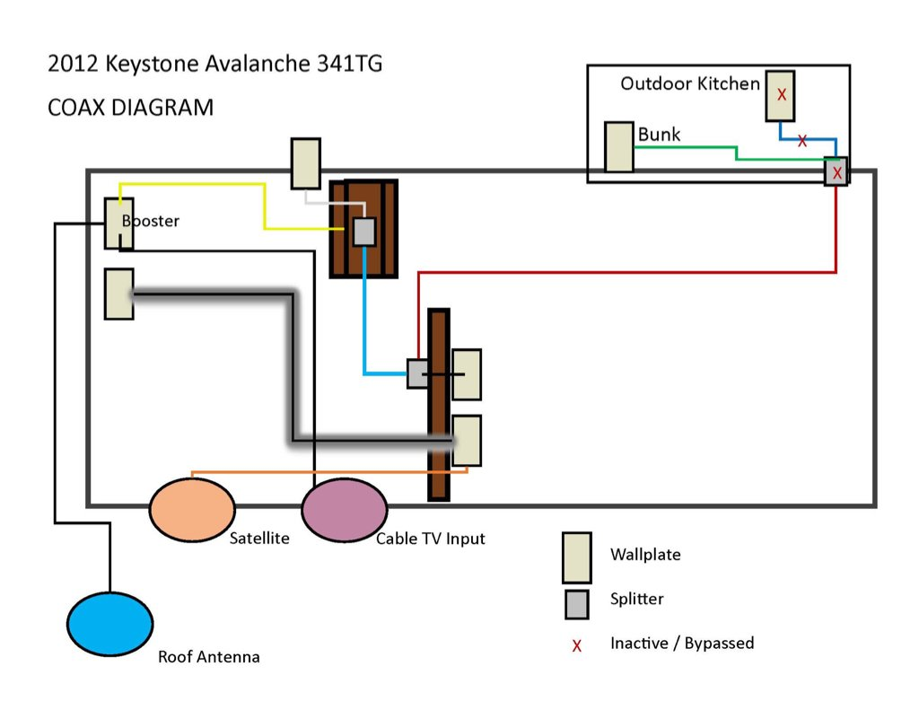 [DIAGRAM_5NL]  static-cdn.imageservice.cloud/3952614/keystone-... | Cable Tv Wiring Diagrams |  | segay-020.ecolechassiers.fr