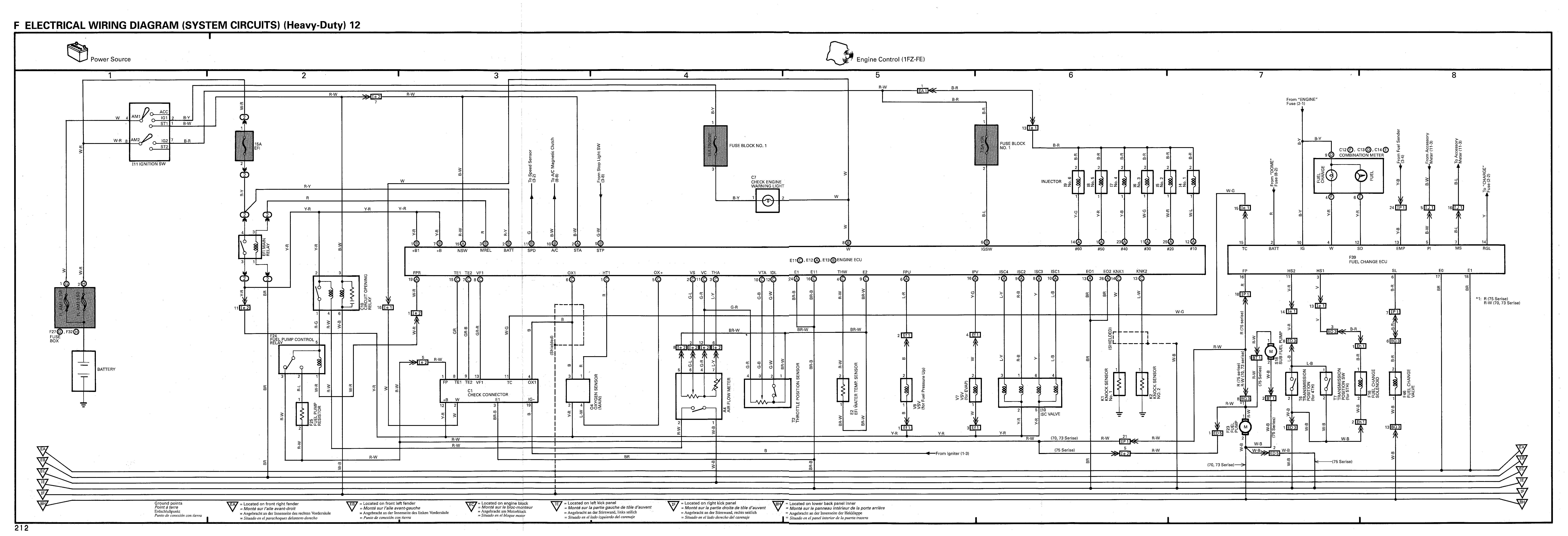 xv_5257] toyota land cruiser wiring diagrams download diagram  inama spoat onom mentra mohammedshrine librar wiring 101