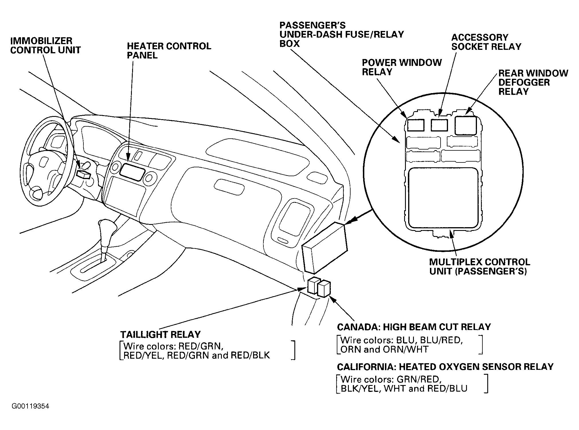 Enjoyable 1998 Honda Civic Engine Diagram Basic Electronics Wiring Diagram Wiring Cloud Staixaidewilluminateatxorg
