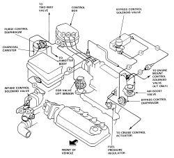 [SCHEMATICS_48YU]  YN_3080] 1992 Honda Accord Diagram Schematic Wiring | 1993 Honda Accord Ex Wiring Diagram |  | Unnu Mepta Mohammedshrine Librar Wiring 101