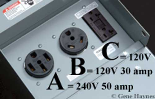 Fantastic How To Wire 240 Volt Outlets And Plugs Wiring Cloud Ittabisraaidewilluminateatxorg