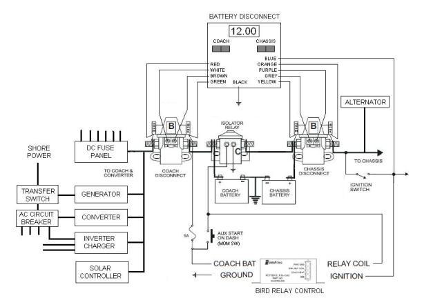 tk_8632] 2004 winnebago wiring diagram wiring diagram  waro odga hapolo mohammedshrine librar wiring 101