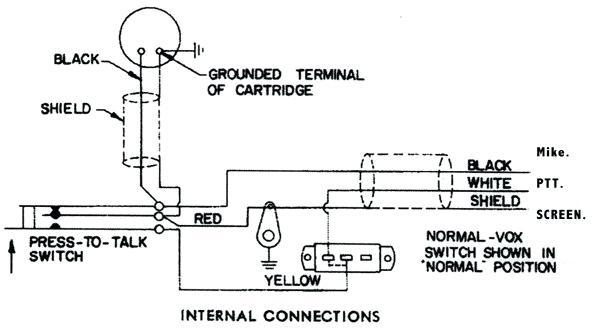 Excellent Mic Switch Wiring Wiring Diagram Tutorial Wiring Cloud Gufailluminateatxorg