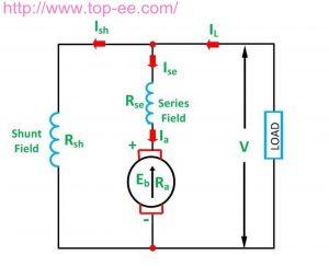 [DIAGRAM_09CH]  SD_9527] Motor Control Circuit Diagram On Shunt Wound Dc Motor Wiring  Diagram Wiring Diagram | Dc Compound Motor Wiring Diagram |  | Brom Mous Unbe Istic Numdin Mohammedshrine Librar Wiring 101