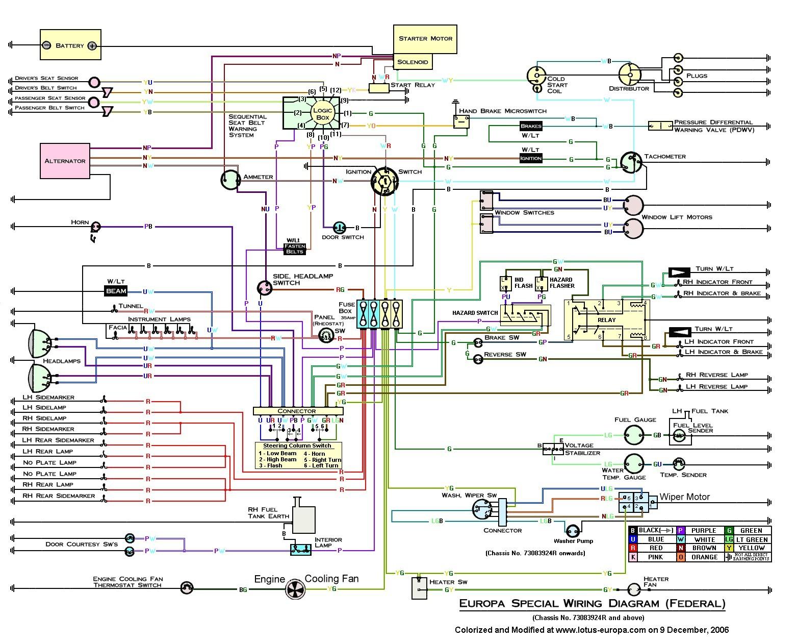 [SCHEMATICS_48ZD]  FM_6234] Wiring Diagrams Jvc Car Stereo Wiring Diagram File Name Jvc Stereo  Download Diagram | Jvc Kw Wiring Diagram |  | Phot Ndine Aryon Hapolo Mohammedshrine Librar Wiring 101