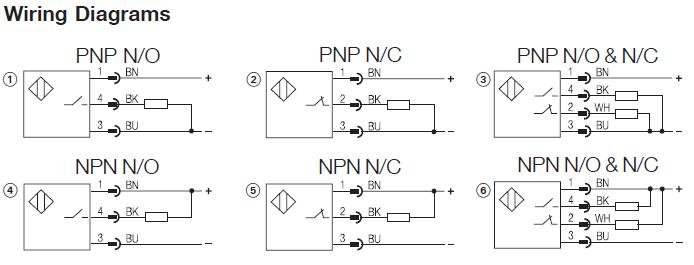 [TVPR_3874]  WL_0401] Sensor In Addition Pnp Npn Sensors Diagram On Inductive Proximity  Wiring Diagram | Inductive Proximity Sensor 3 Wire Wiring Diagram |  | Pical Oidei Impa Isra Mohammedshrine Librar Wiring 101
