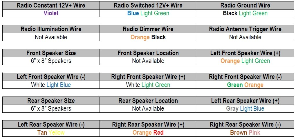 dy5132 stereo wiring diagram ford focus 2003 schematic wiring
