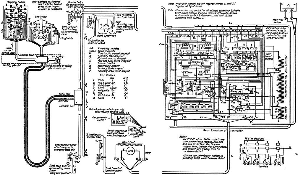 da_8363] elevator power wiring schematic  ructi phan vira sand cular ntnes pneu bedr pead inkl over gritea nizat  lline rele mohammedshrine librar wiring 101