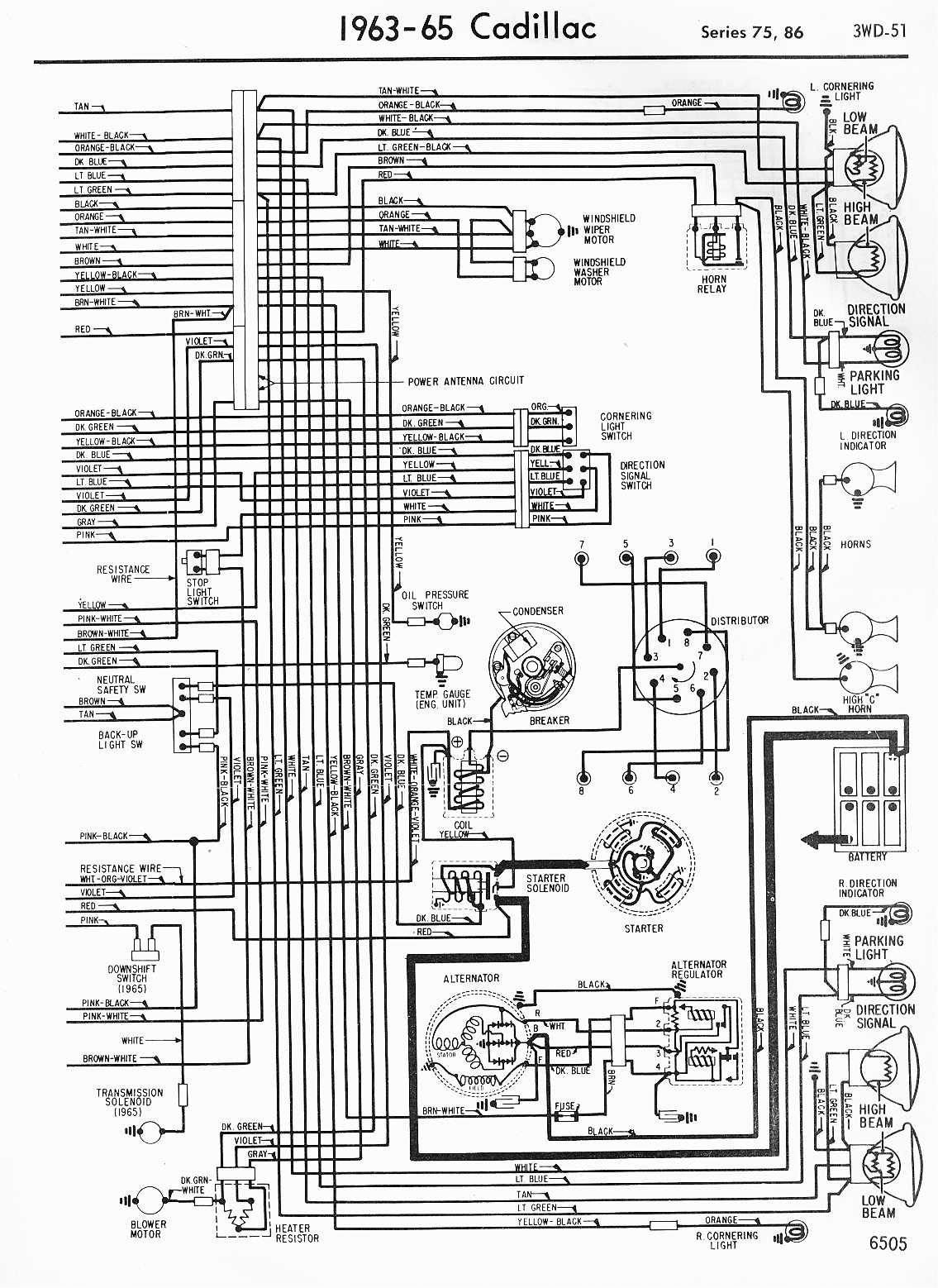 Awesome 03 Cadillac Cts Fuse Box Wiring Library Wiring Cloud Cranvenetmohammedshrineorg