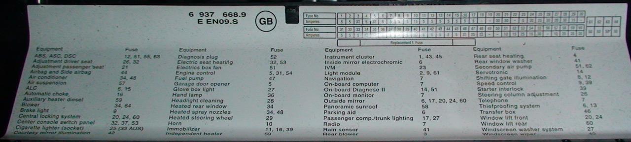 2002 e46 fuse box 2003 bmw 330i fuse diagram e1 wiring diagram  2003 bmw 330i fuse diagram e1 wiring