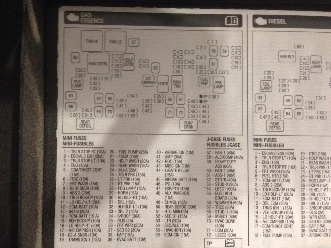 2007 Escalade Fuse Box Diagram 1996 Chevy Fuse Panel Diagram Wiring Schematic 1994 Chevys Losdol2 Jeanjaures37 Fr