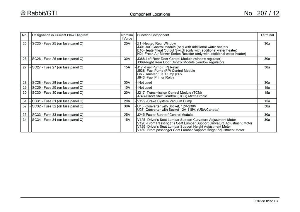 [SCHEMATICS_4ER]  CE_6794] Gli Fuse Box Download Diagram   2015 Volkswagon Jetta Fuse Diagram      Egre Syny Letkol Fr09 Librar Wiring 101