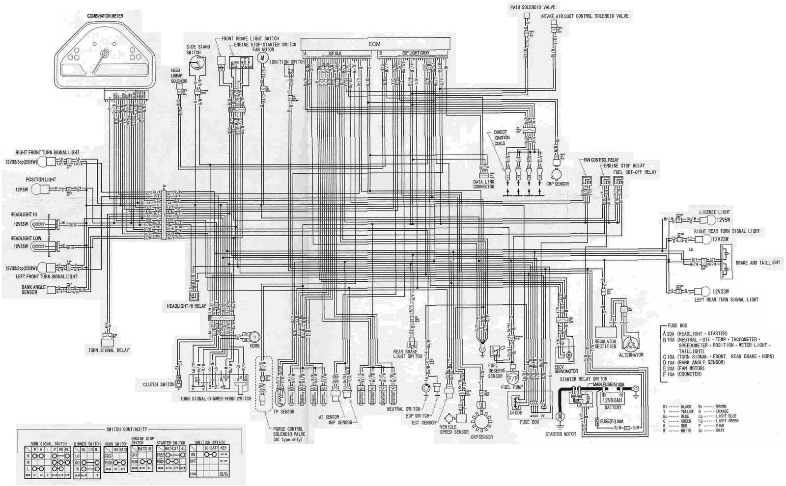 [SCHEMATICS_44OR]  Cbr 1000rr Wiring Diagram - 1967 Mustang Wiper Motor Wiring Diagram for Wiring  Diagram Schematics | Honda Cbr 1000 Wiring Diagram |  | Wiring Diagram Schematics