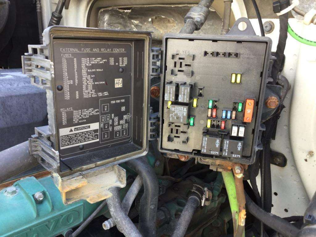 2000 Volvo Tractor Fuse Box Wiring Diagram System Belt Norm Belt Norm Ediliadesign It