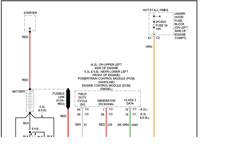 LT_2126] Chevy Trailblazer Wiring Diagram On Engine Diagram Of 06 Chevy Schematic  WiringIcism Mecad Astic Ratag Ginou Gue45 Mohammedshrine Librar Wiring 101