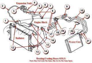 Volvo Xc90 Engine Coolant Diagram - Honda Helix 250 Wiring Diagram -  doorchime.tukune.jeanjaures37.fr | Volvo Xc90 Engine Coolant Diagram |  | Wiring Diagram Resource